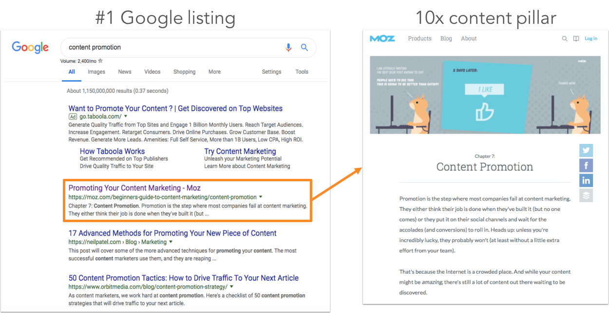 contextual-term-ranking-for-site-page