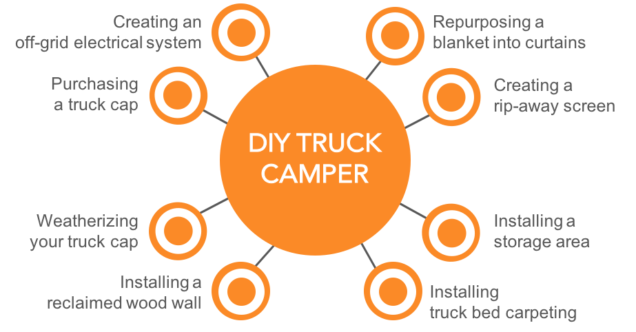 diy-truck-camper-topic